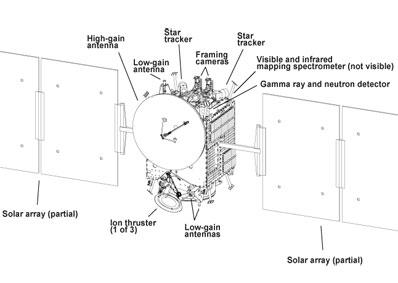 nasa dawn spacecraft diagram - photo #1